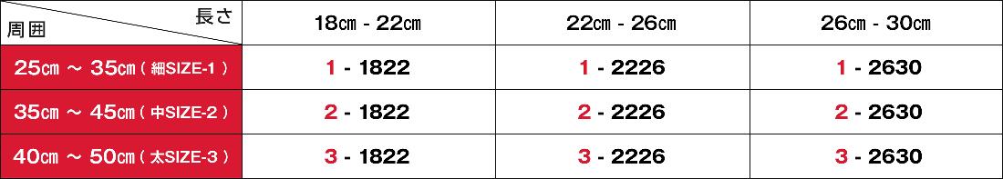 セパレートストッキングサイズ表